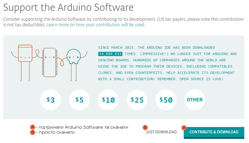 спільнота arduino